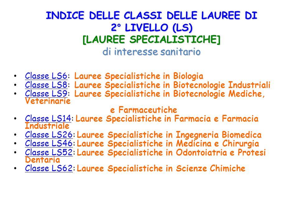 INDICE DELLE CLASSI DELLE LAUREE DI 2° LIVELLO (LS) [LAUREE SPECIALISTICHE] di interesse sanitario